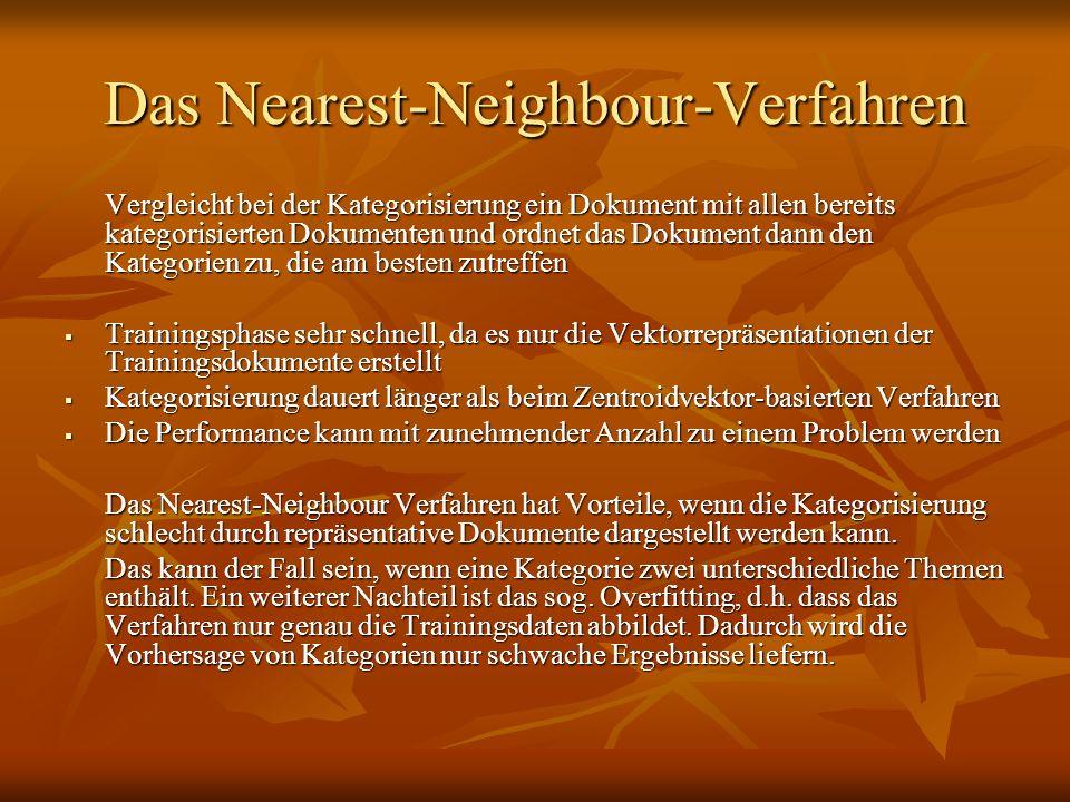 Das Nearest-Neighbour-Verfahren