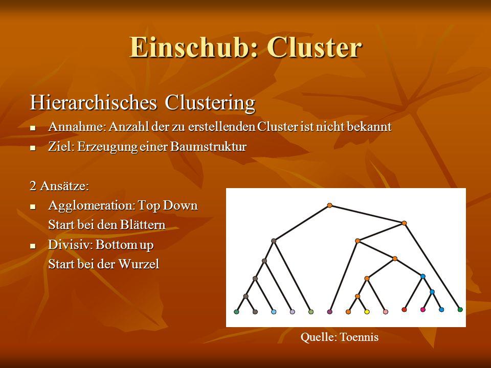 Einschub: Cluster Hierarchisches Clustering