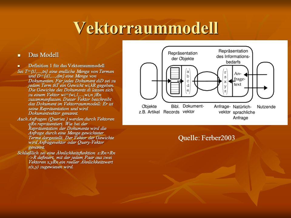 Vektorraummodell Quelle: Ferber2003 Das Modell