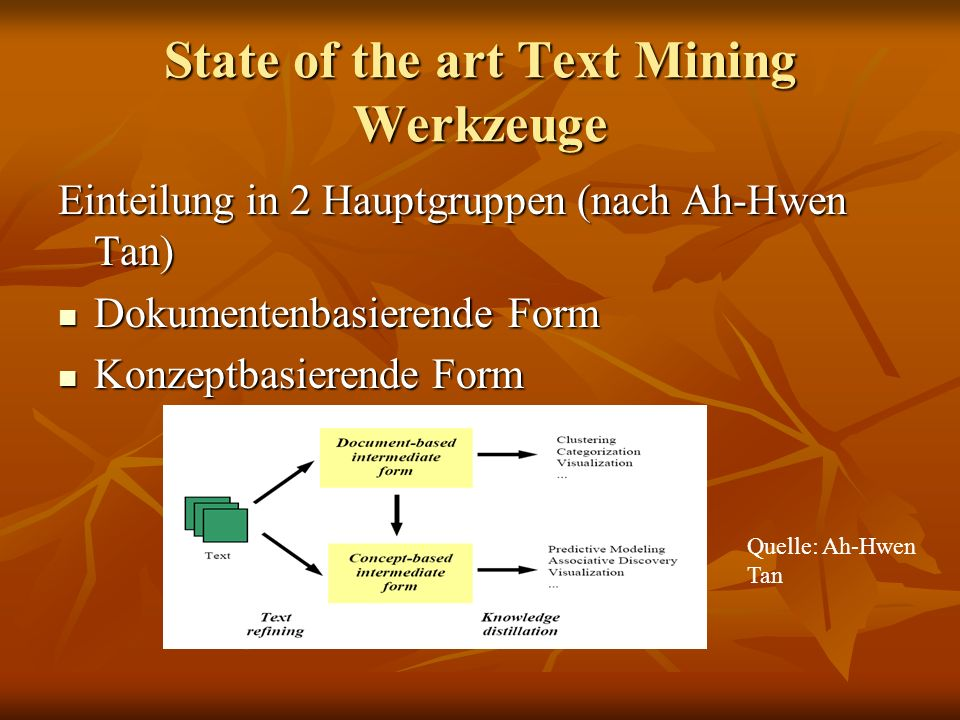 State of the art Text Mining Werkzeuge