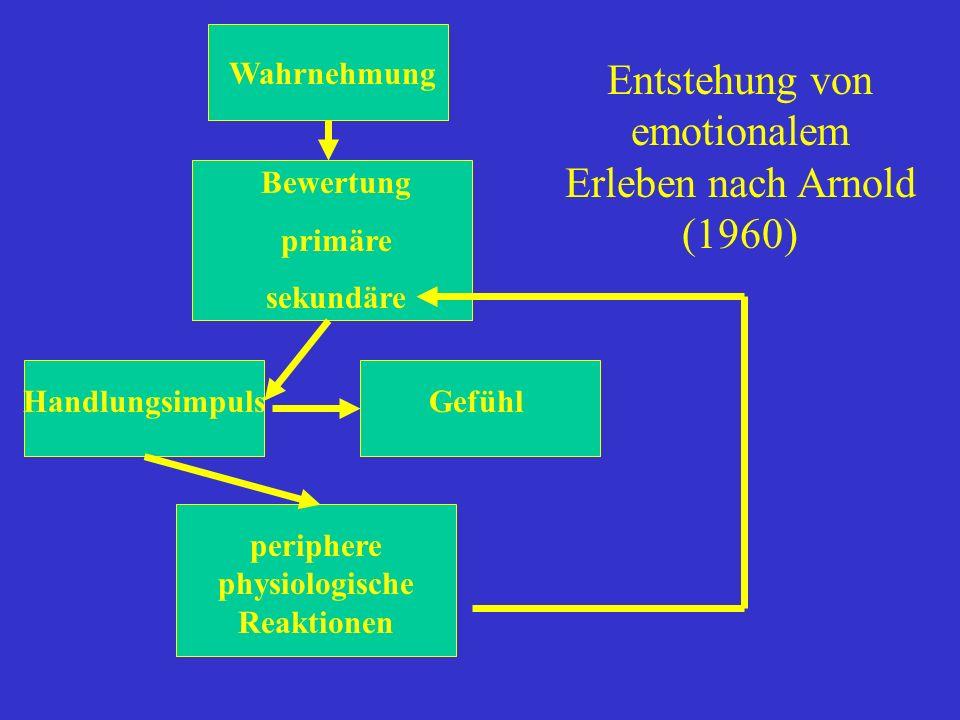 periphere physiologische Reaktionen