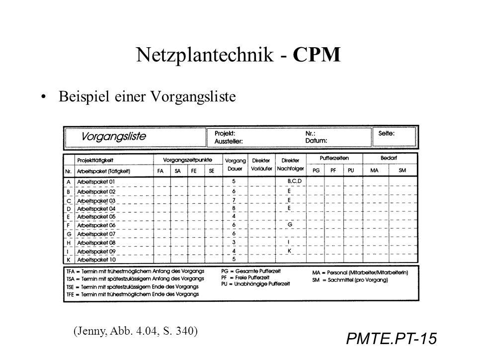 Netzplantechnik - CPM Beispiel einer Vorgangsliste