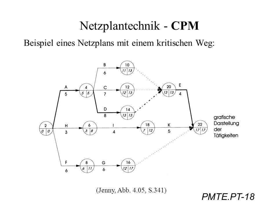 Netzplantechnik - CPM Beispiel eines Netzplans mit einem kritischen Weg: (Jenny, Abb. 4.05, S.341)
