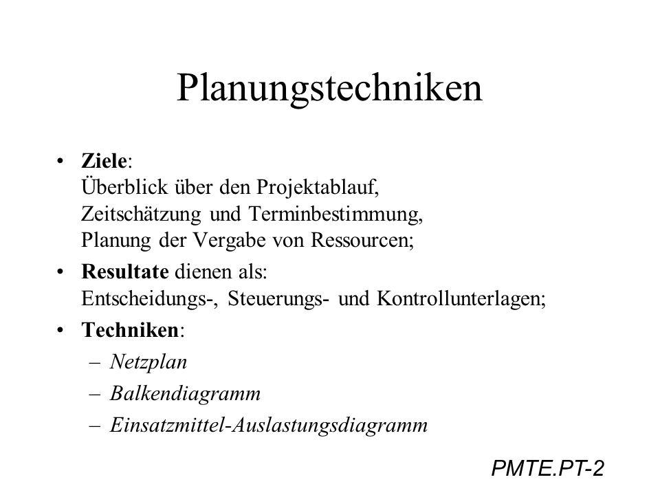 Planungstechniken Ziele: Überblick über den Projektablauf, Zeitschätzung und Terminbestimmung, Planung der Vergabe von Ressourcen;