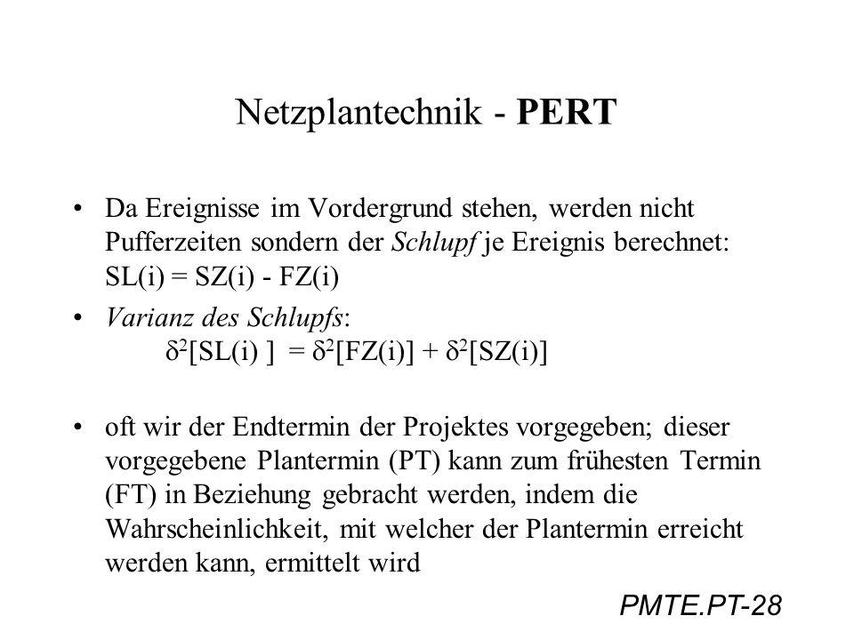 Netzplantechnik - PERT