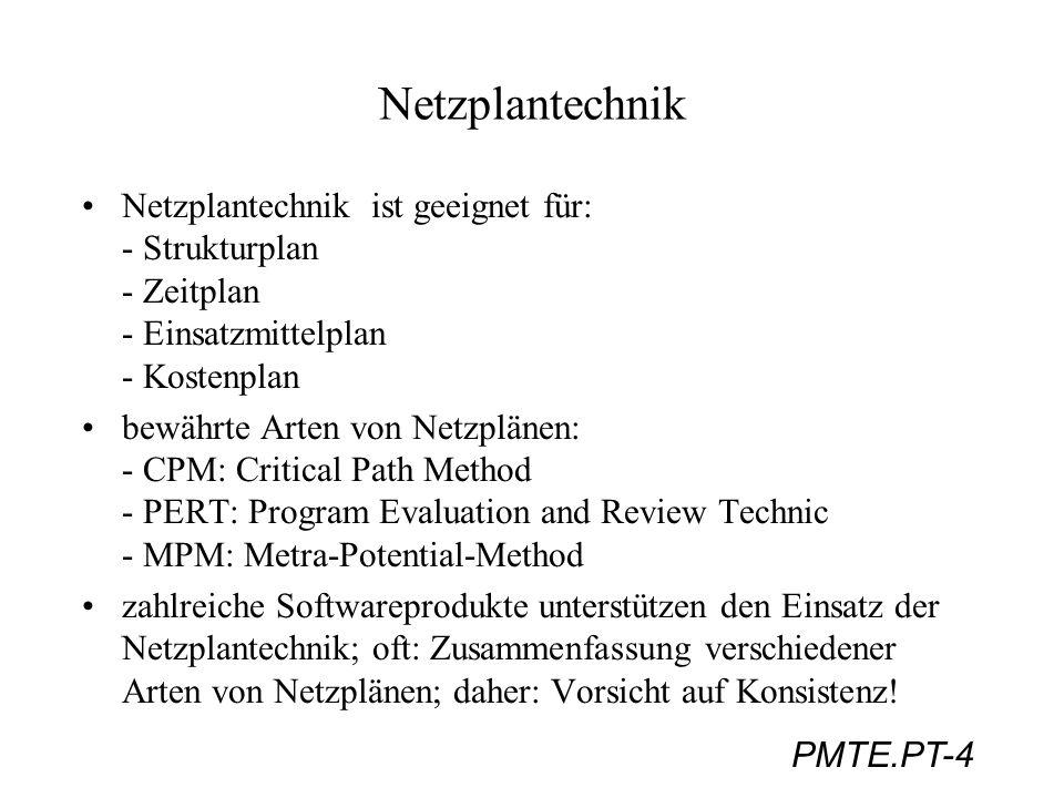 Netzplantechnik Netzplantechnik ist geeignet für: - Strukturplan - Zeitplan - Einsatzmittelplan - Kostenplan.