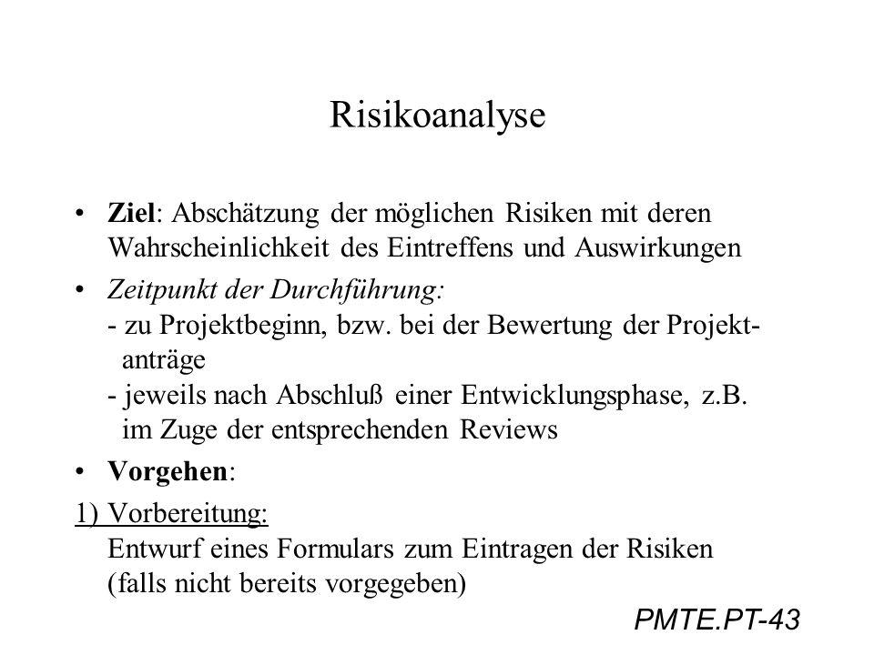 Risikoanalyse Ziel: Abschätzung der möglichen Risiken mit deren Wahrscheinlichkeit des Eintreffens und Auswirkungen.