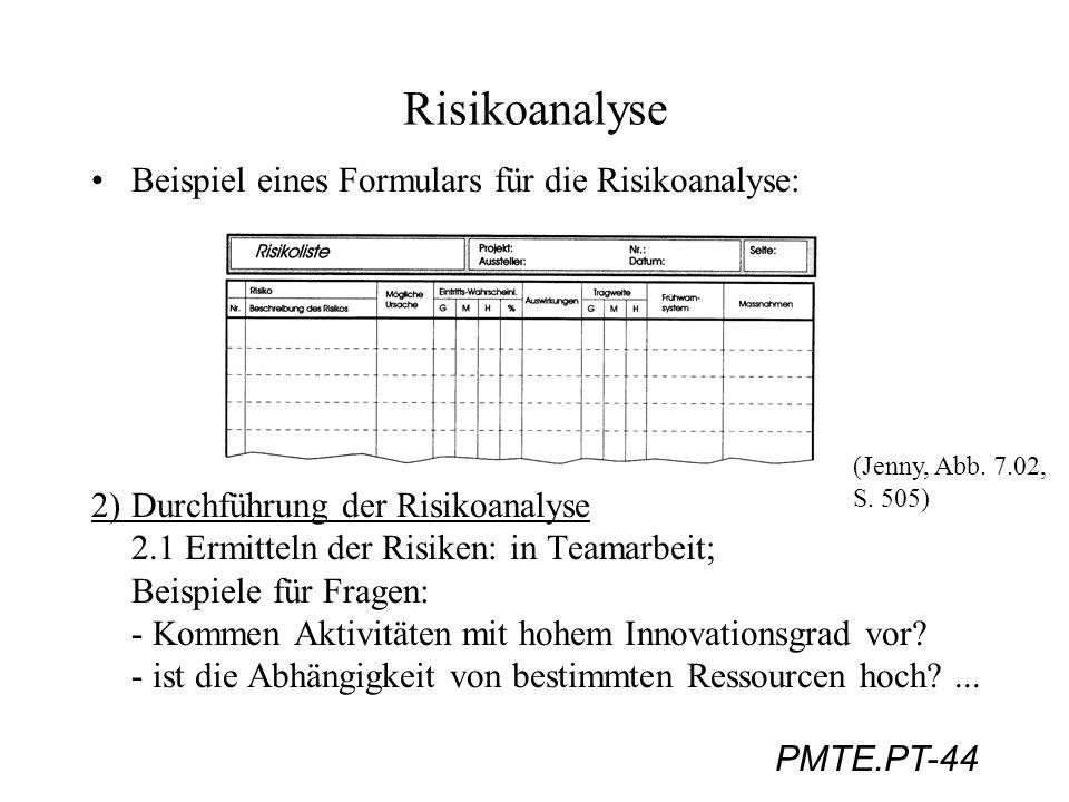 Risikoanalyse Beispiel eines Formulars für die Risikoanalyse: