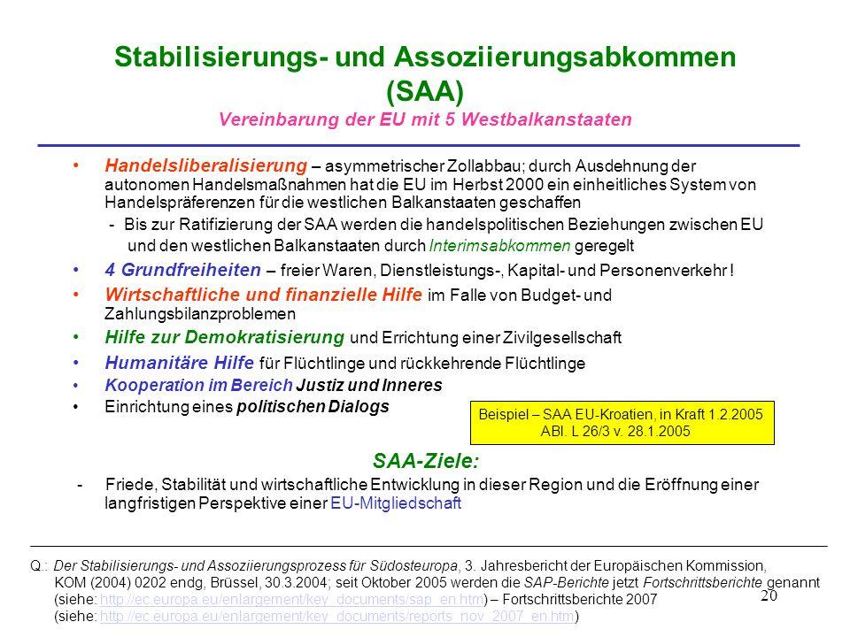 Stabilisierungs- und Assoziierungsabkommen (SAA) Vereinbarung der EU mit 5 Westbalkanstaaten