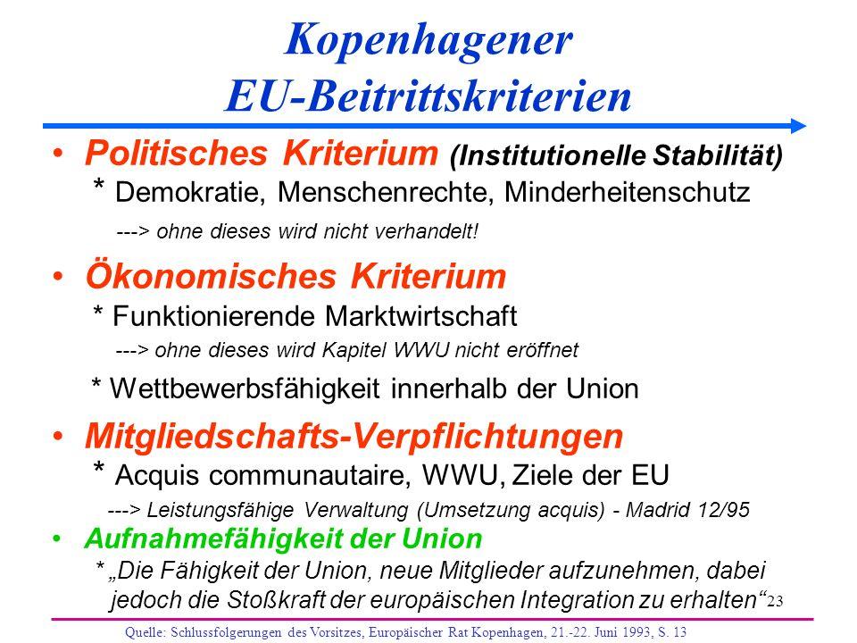 Kopenhagener EU-Beitrittskriterien