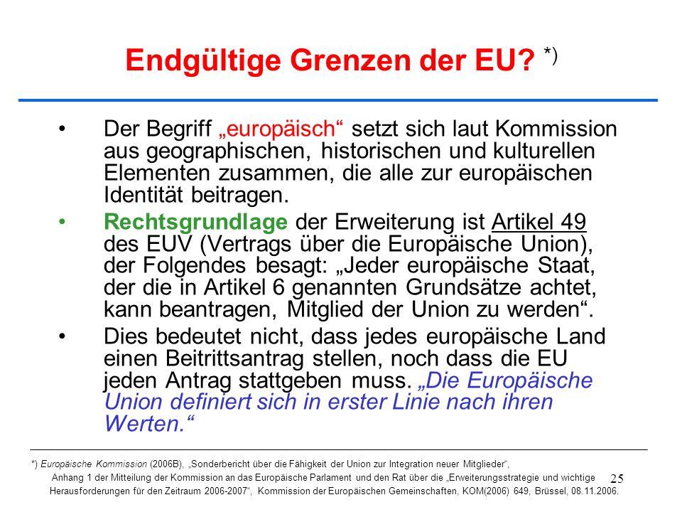 Endgültige Grenzen der EU *)