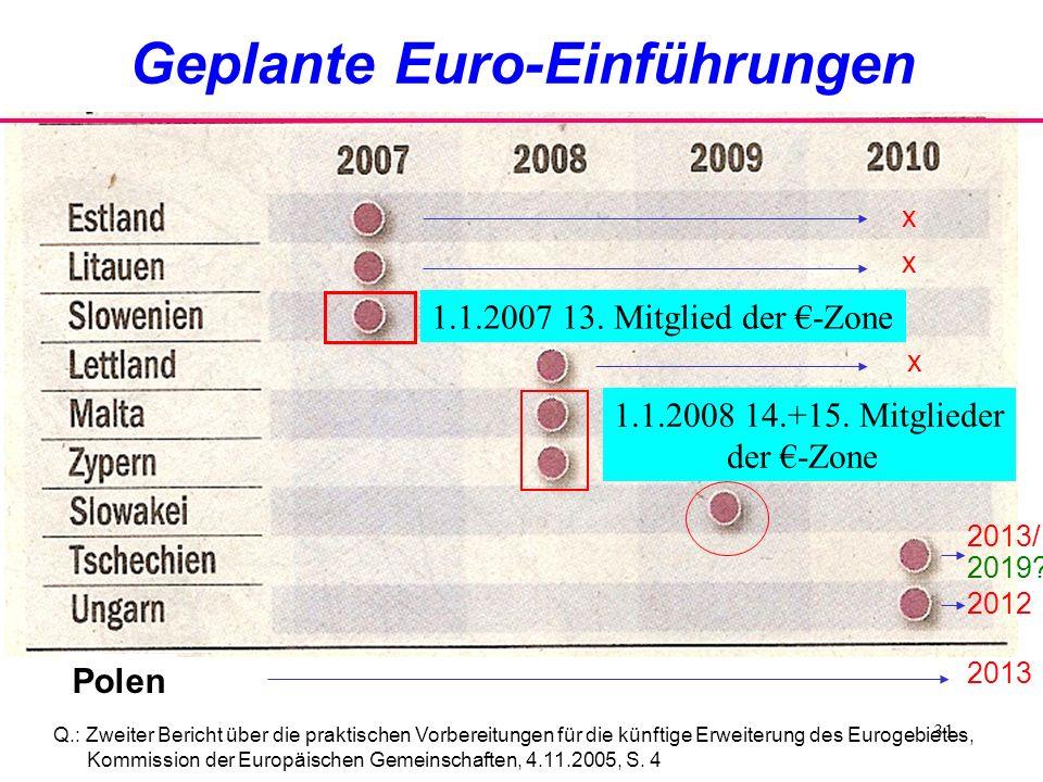 Geplante Euro-Einführungen