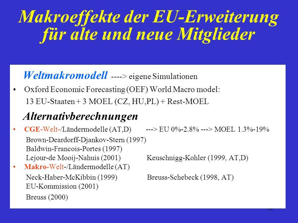 Makroeffekte der EU-Erweiterung für alte und neue Mitglieder