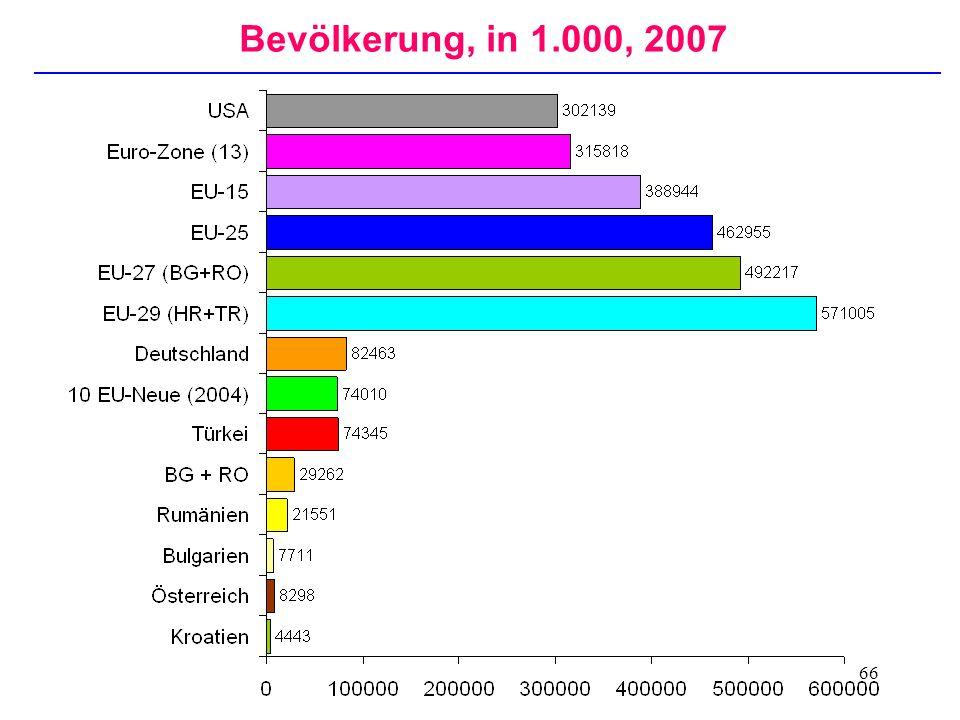 Bevölkerung, in 1.000, 2007