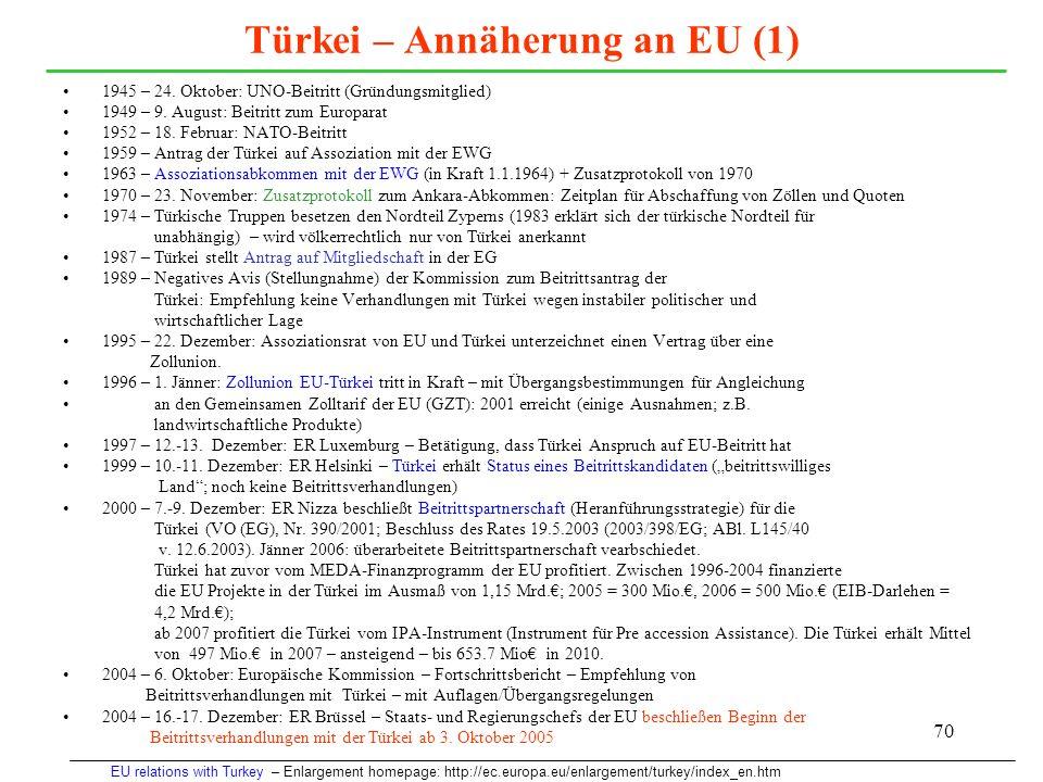 Türkei – Annäherung an EU (1)