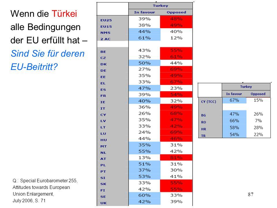 Wenn die Türkei alle Bedingungen der EU erfüllt hat –