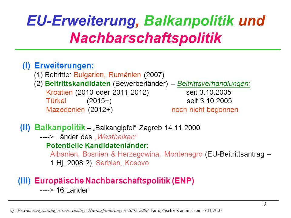 EU-Erweiterung, Balkanpolitik und Nachbarschaftspolitik
