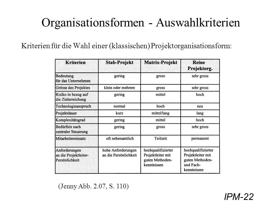 Organisationsformen - Auswahlkriterien