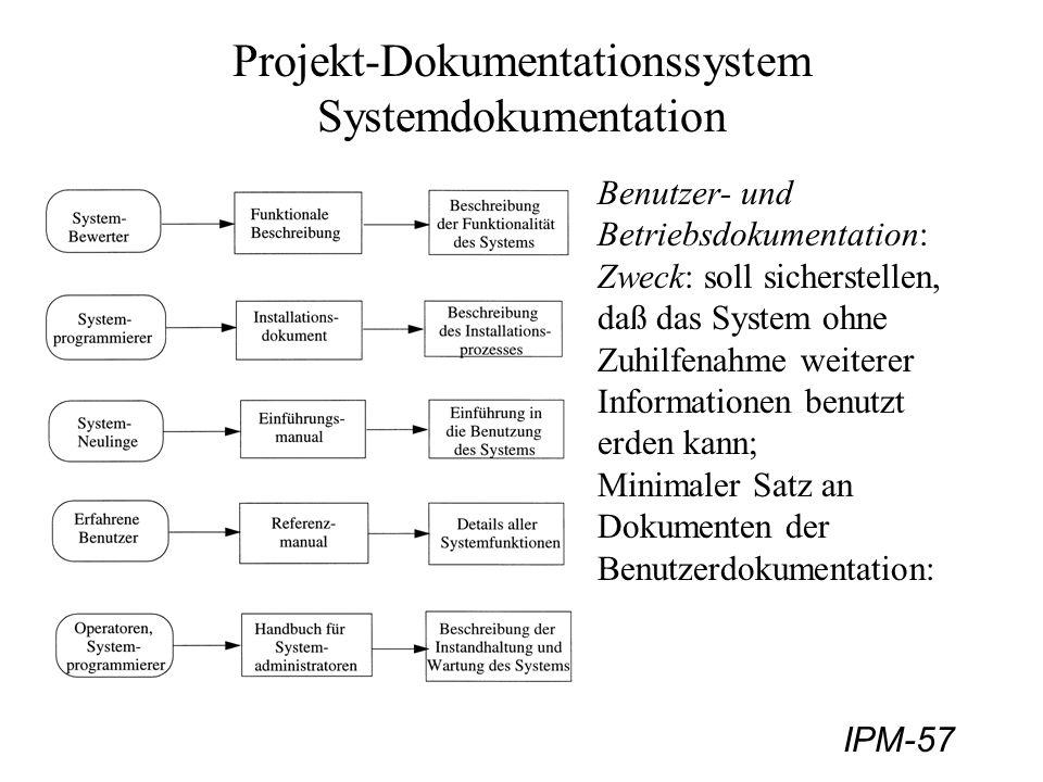 Projekt-Dokumentationssystem Systemdokumentation