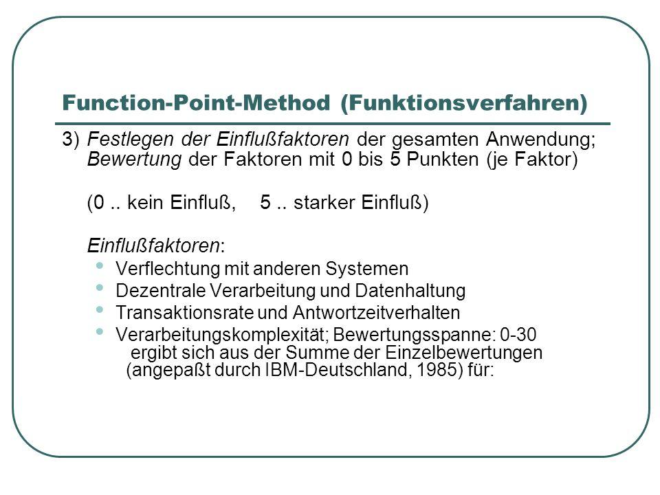 Function-Point-Method (Funktionsverfahren)