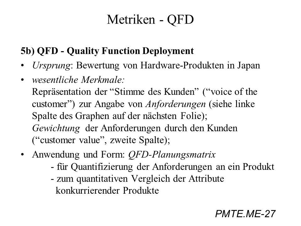 Metriken - QFD 5b) QFD - Quality Function Deployment