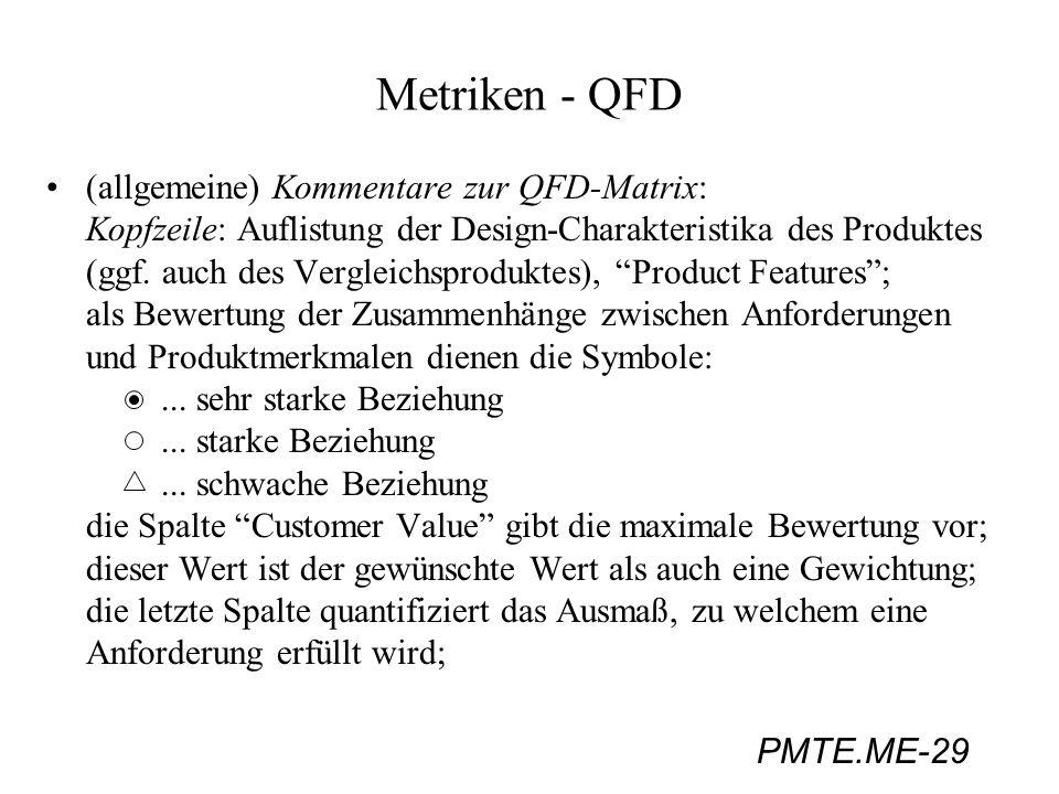Metriken - QFD