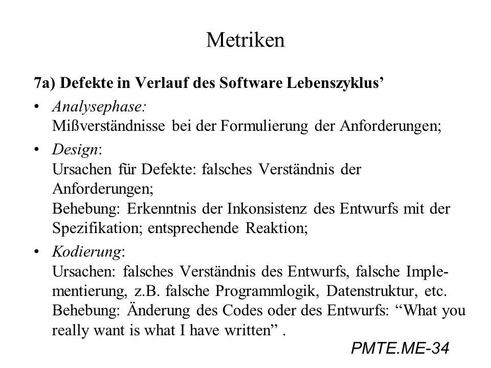 Metriken 7a) Defekte in Verlauf des Software Lebenszyklus'