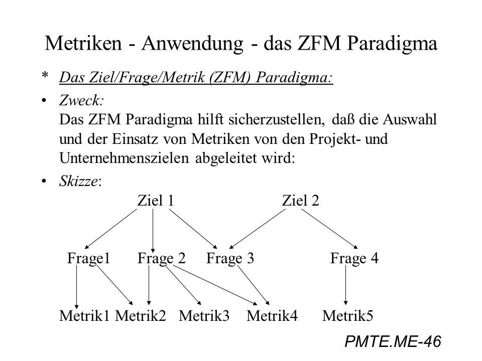 Metriken - Anwendung - das ZFM Paradigma