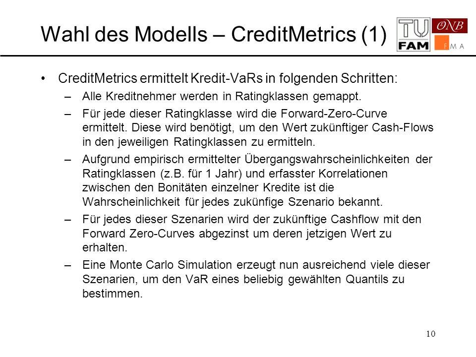 Wahl des Modells – CreditMetrics (1)