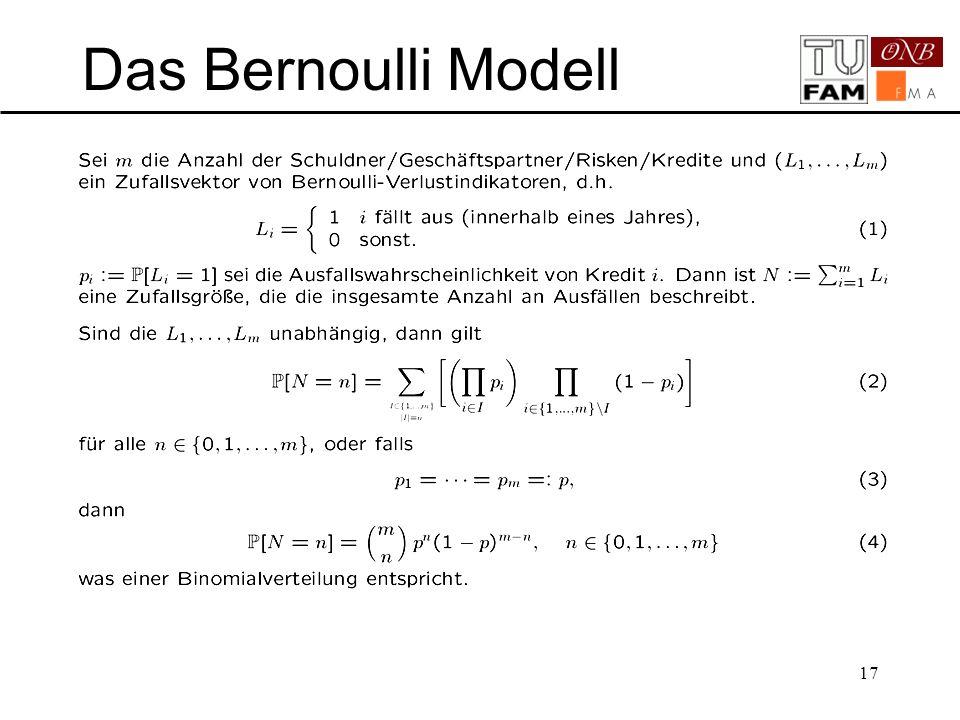 Das Bernoulli Modell Bernoulli Verlust Indikatoren