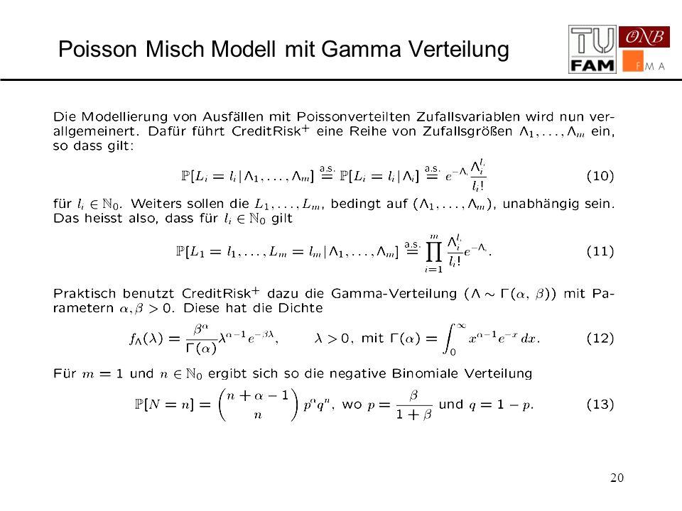 Poisson Misch Modell mit Gamma Verteilung