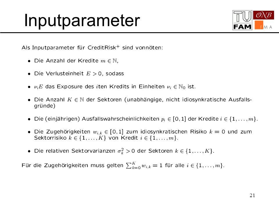 Inputparameter Input Anzahl der Kredite m Verlusteinheit E