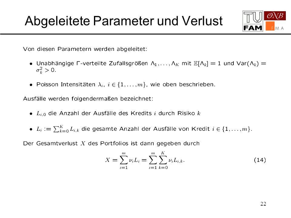 Abgeleitete Parameter und Verlust