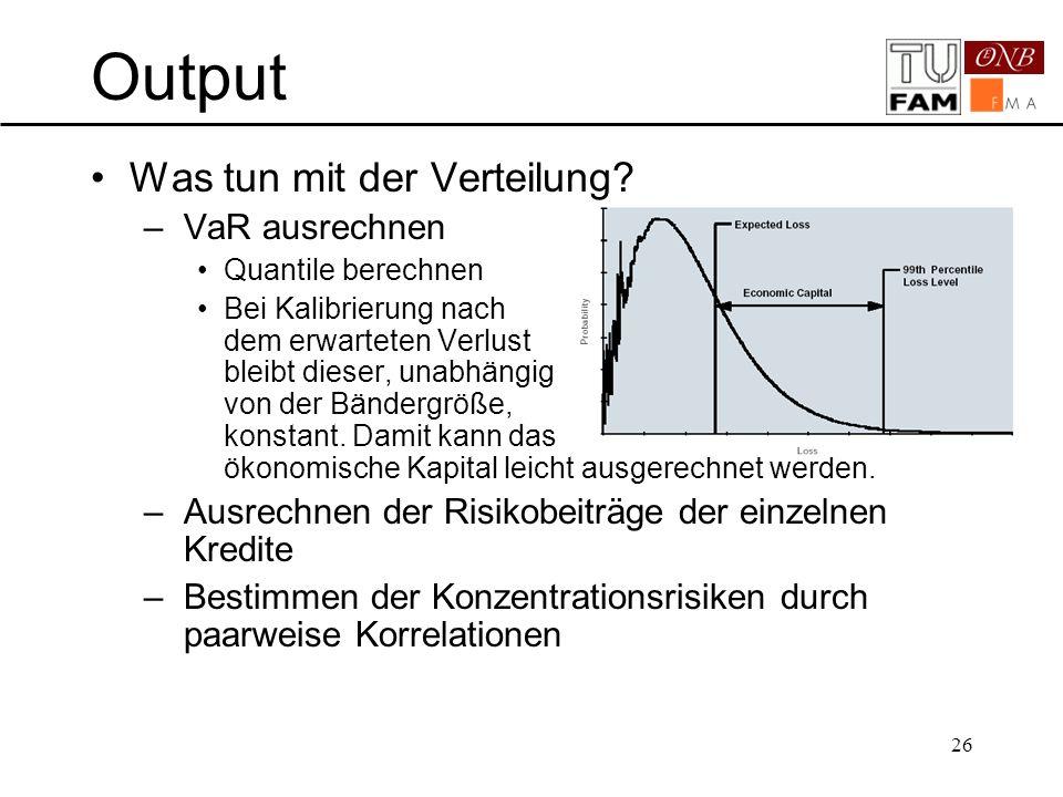 Output Was tun mit der Verteilung Vorlesen VaR ausrechnen