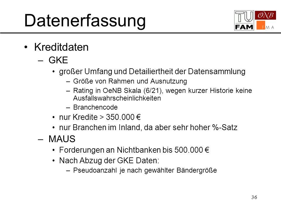 Datenerfassung Kreditdaten GKE MAUS Datensammlungen: GKE >350,000