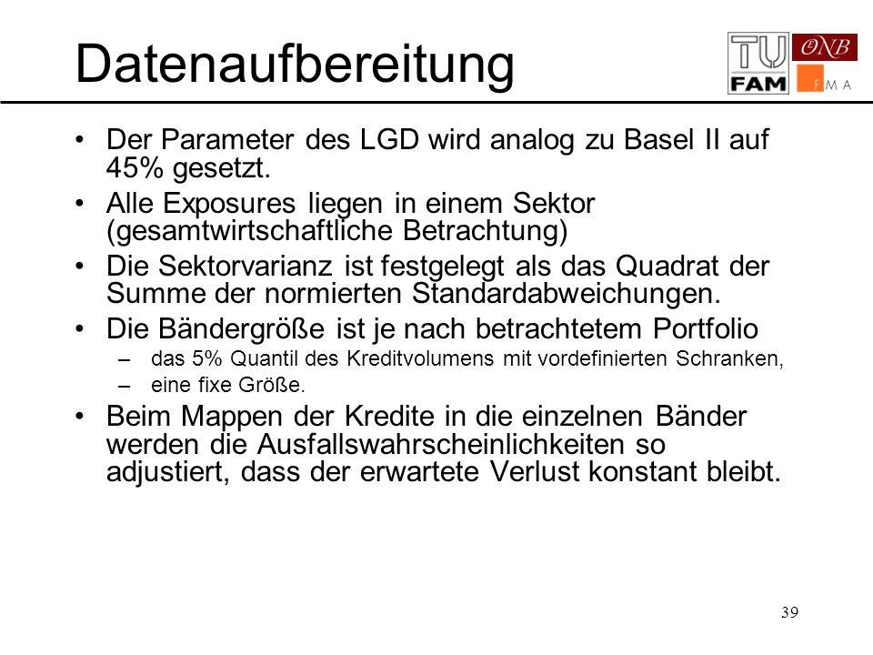 Datenaufbereitung LGD 45% nach Basel II
