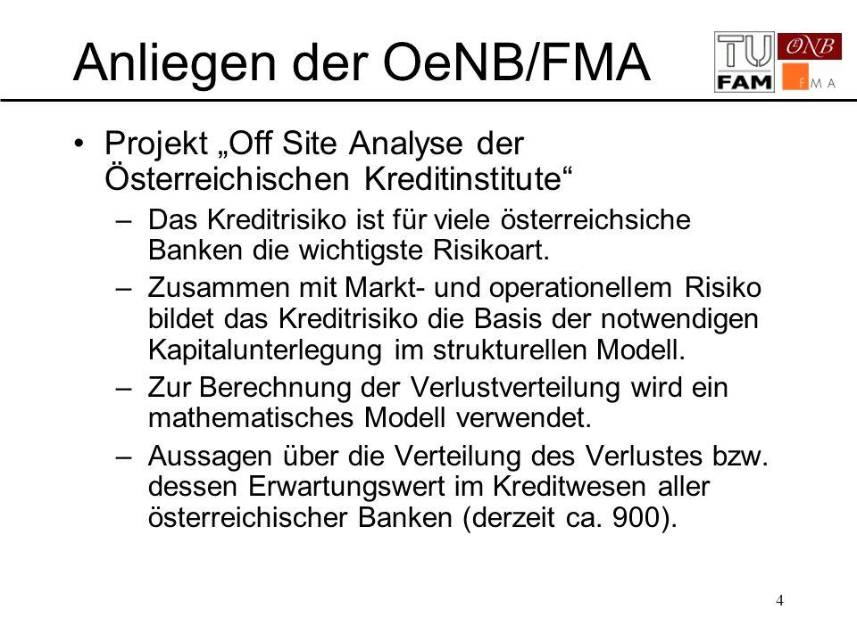 """Anliegen der OeNB/FMA Projekt """"Off Site Analyse der Österreichischen Kreditinstitute"""