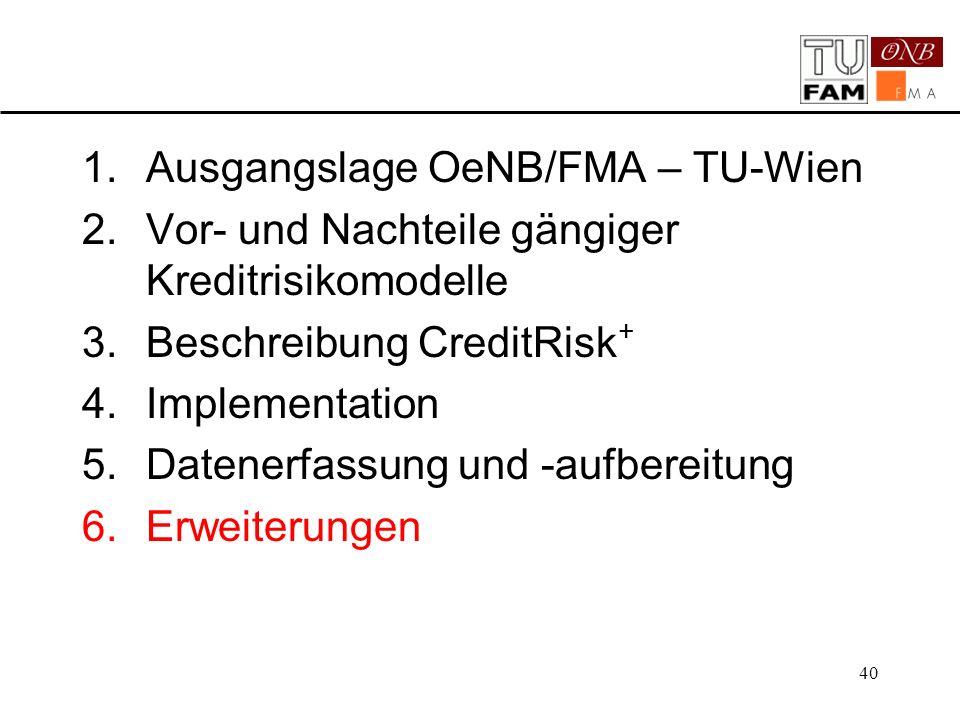 Ausgangslage OeNB/FMA – TU-Wien