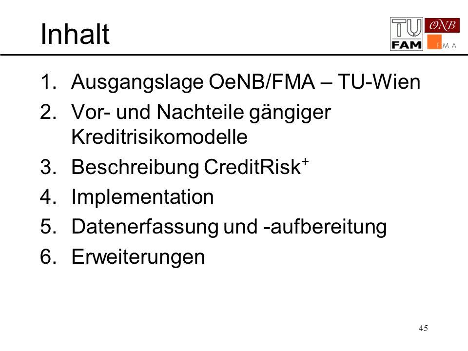 Inhalt Ausgangslage OeNB/FMA – TU-Wien