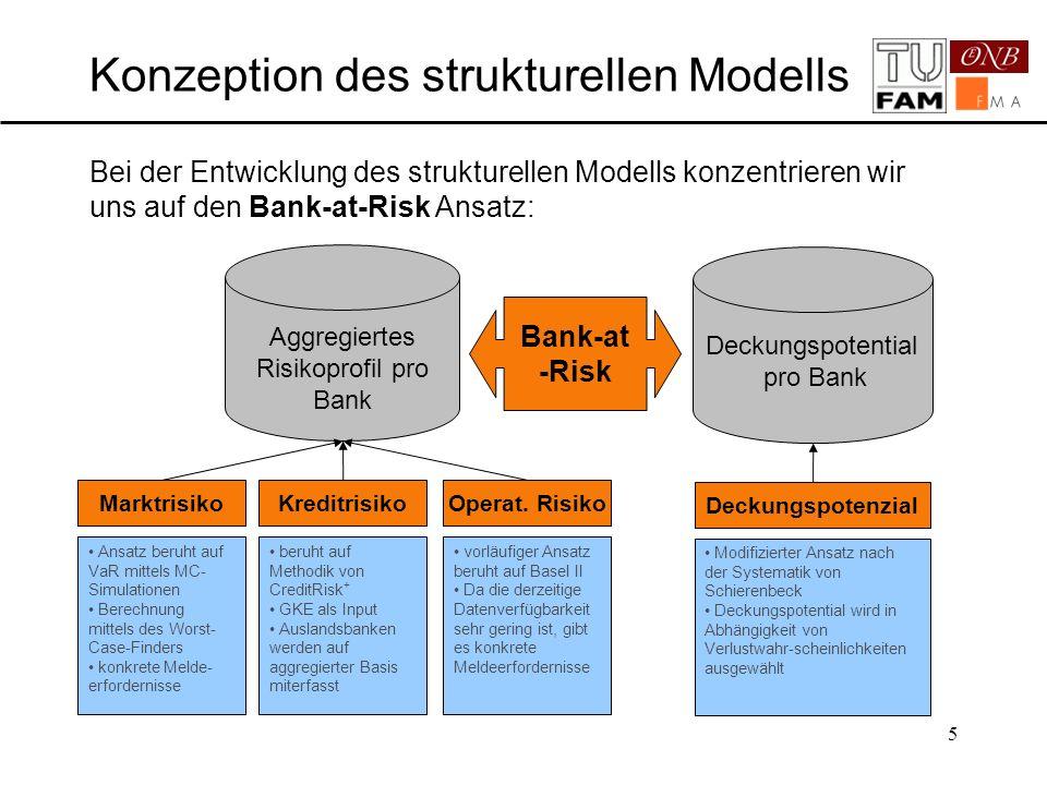 Konzeption des strukturellen Modells