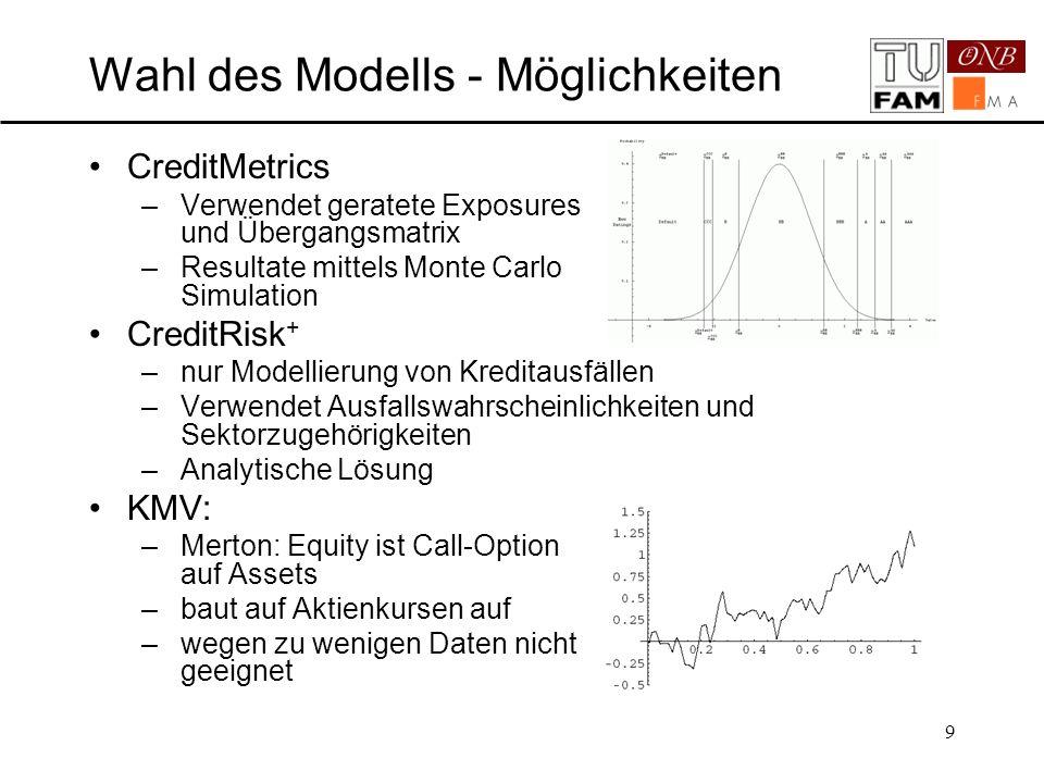 Wahl des Modells - Möglichkeiten