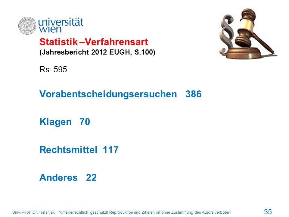 Statistik –Verfahrensart (Jahresbericht 2012 EUGH, S.100)