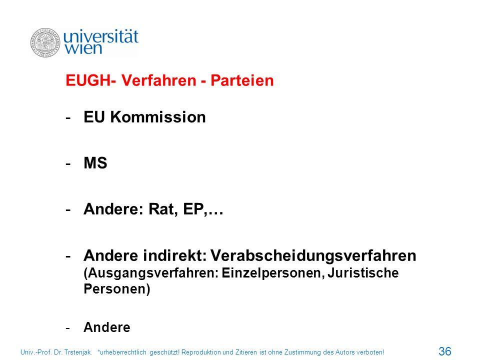 EUGH- Verfahren - Parteien