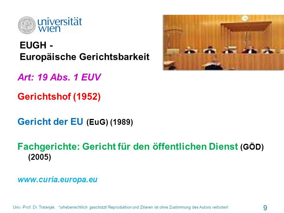 EUGH - Europäische Gerichtsbarkeit