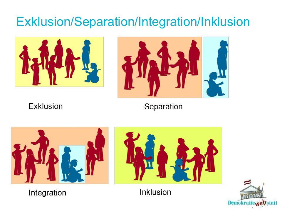 Exklusion/Separation/Integration/Inklusion