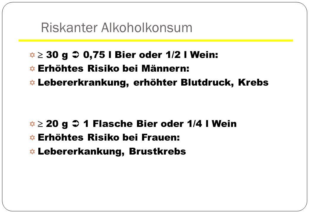 Riskanter Alkoholkonsum