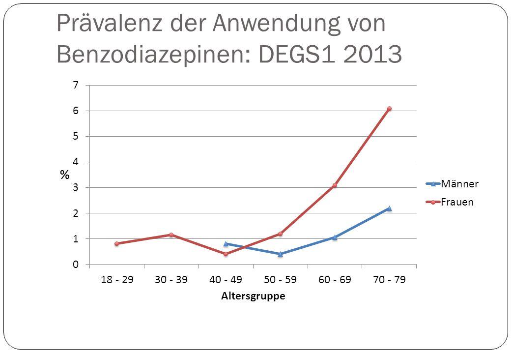 Prävalenz der Anwendung von Benzodiazepinen: DEGS1 2013