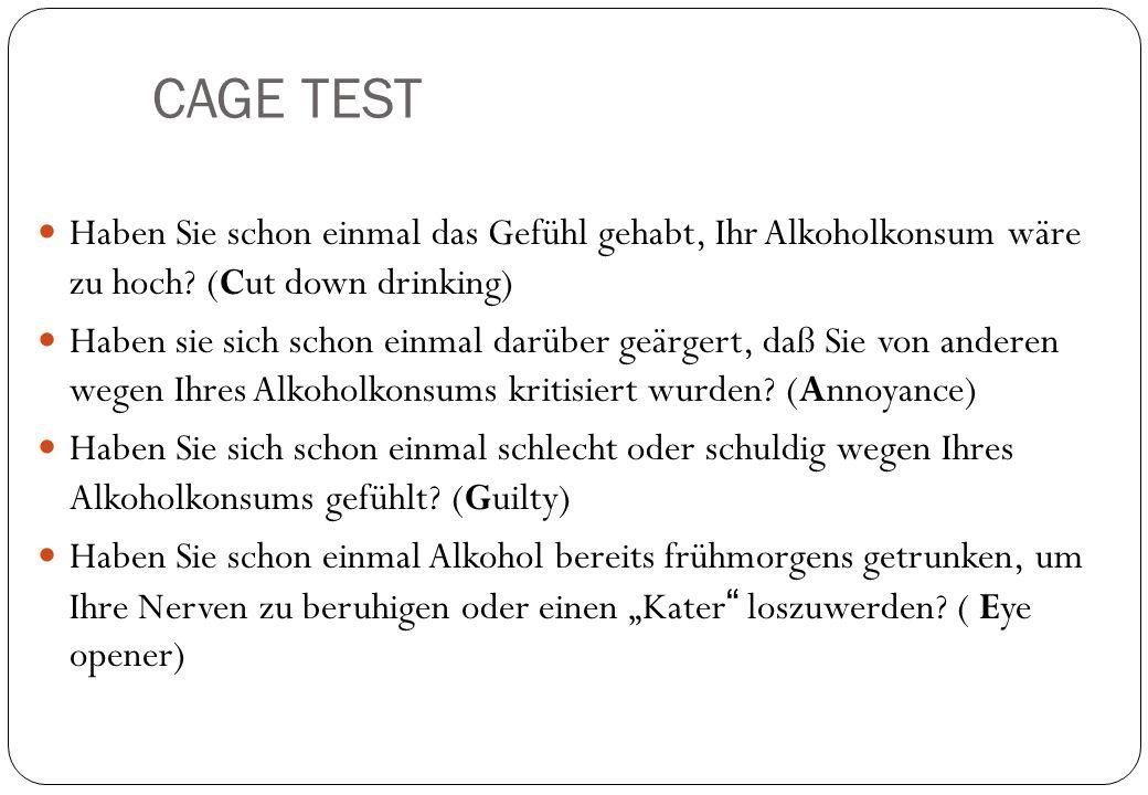 CAGE TEST Haben Sie schon einmal das Gefühl gehabt, Ihr Alkoholkonsum wäre zu hoch (Cut down drinking)