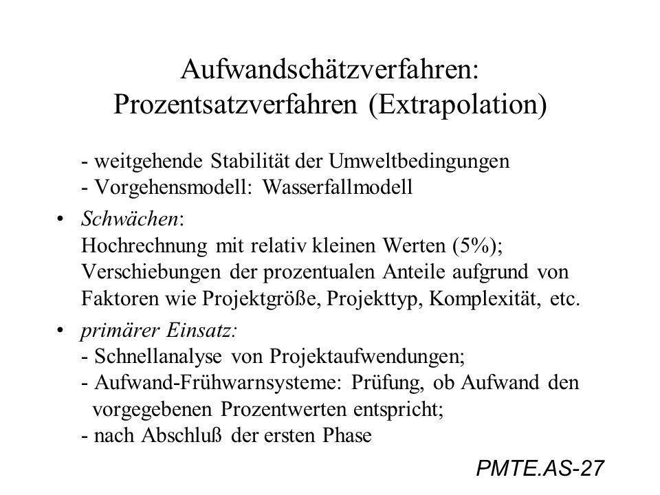 Aufwandschätzverfahren: Prozentsatzverfahren (Extrapolation)