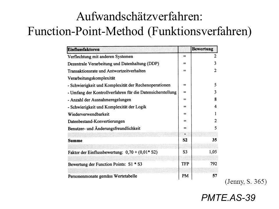 Aufwandschätzverfahren: Function-Point-Method (Funktionsverfahren)